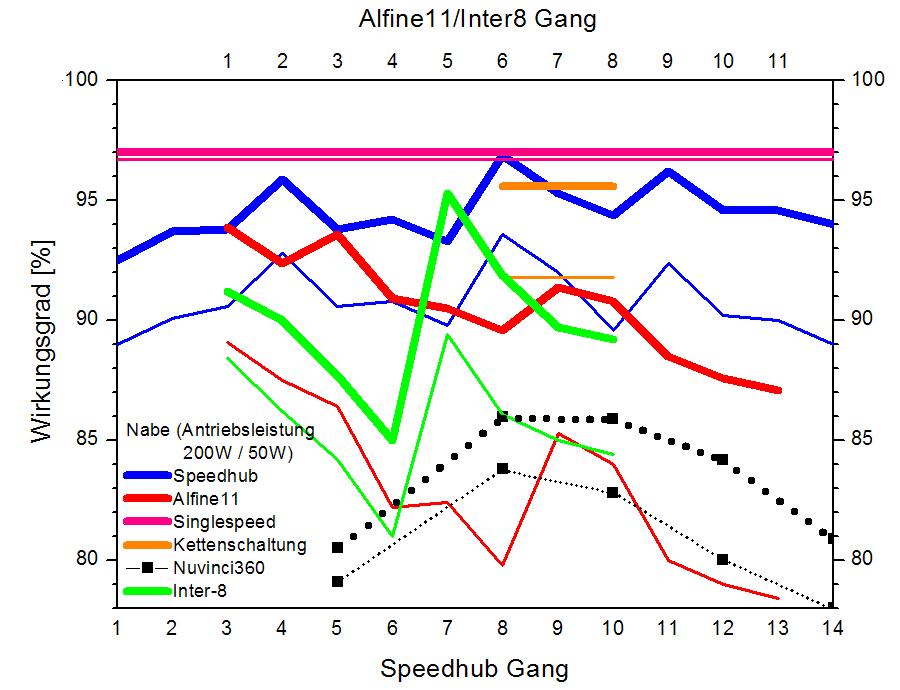 Jantes Velocity : Aerohead, Aeroheat, A23 ? - Page 2 08.gross